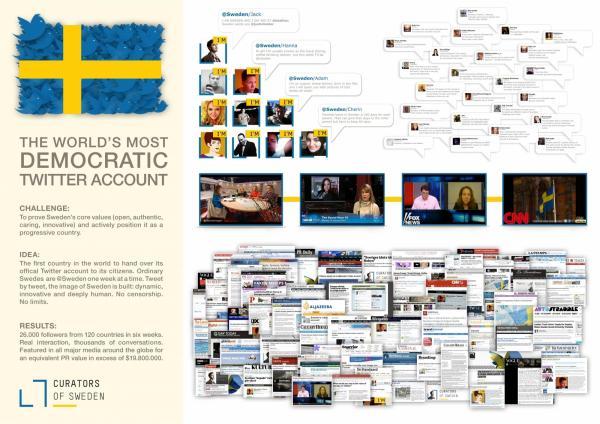 swedish-institute-curators-of-sweden-image-600-74540